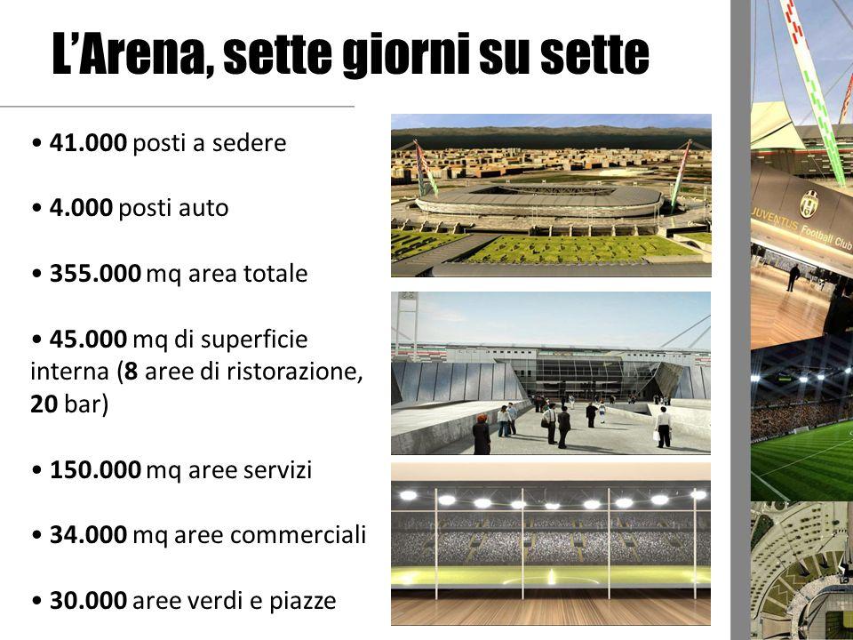 LArena, sette giorni su sette 41.000 posti a sedere 4.000 posti auto 355.000 mq area totale 45.000 mq di superficie interna (8 aree di ristorazione, 2