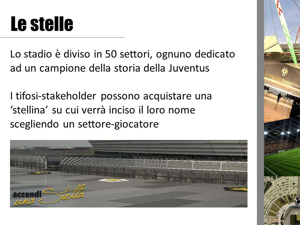 Le stelle Lo stadio è diviso in 50 settori, ognuno dedicato ad un campione della storia della Juventus I tifosi-stakeholder possono acquistare una ste