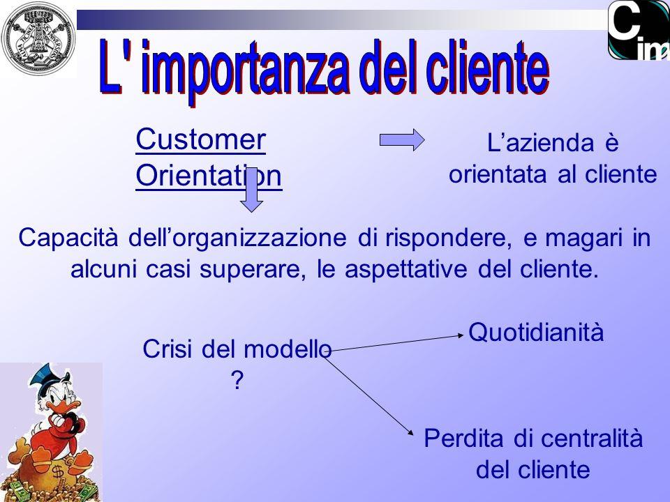 Customer Orientation Capacità dellorganizzazione di rispondere, e magari in alcuni casi superare, le aspettative del cliente. Crisi del modello ? Quot