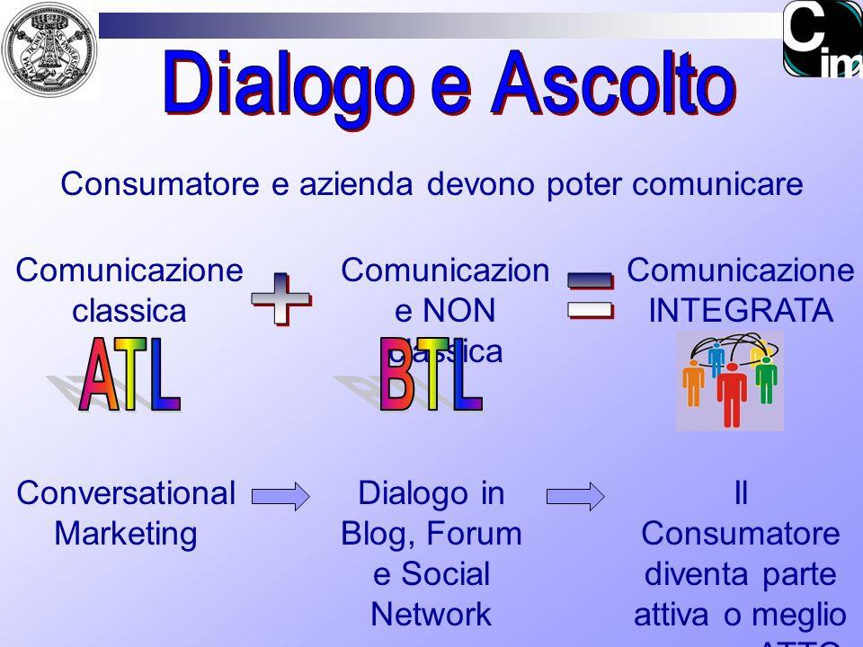 Consumatore e azienda devono poter comunicare Comunicazione classica Comunicazion e NON classica Comunicazione INTEGRATA Conversational Marketing Dial