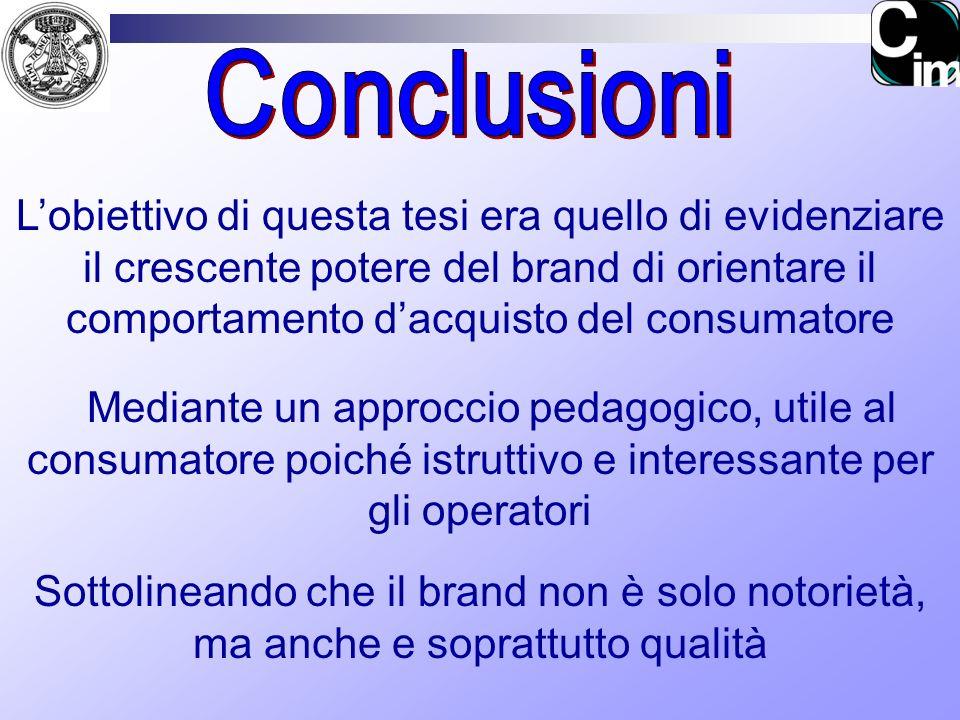 Lobiettivo di questa tesi era quello di evidenziare il crescente potere del brand di orientare il comportamento dacquisto del consumatore Mediante un