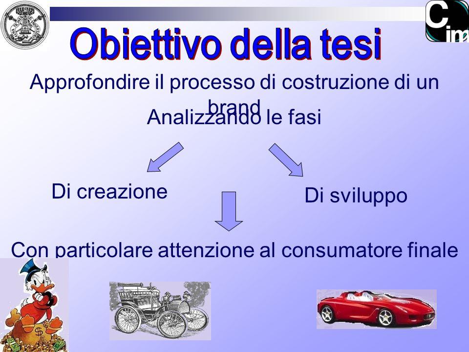 Approfondire il processo di costruzione di un brand Analizzando le fasi Di creazione Di sviluppo Con particolare attenzione al consumatore finale