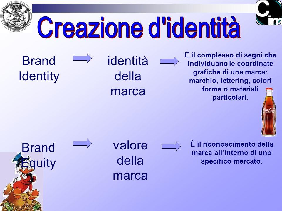 Brand Identity identità della marca È il complesso di segni che individuano le coordinate grafiche di una marca: marchio, lettering, colori forme o ma