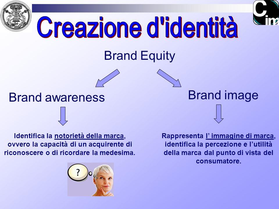 Brand image Brand Equity Brand awareness Identifica la notorietà della marca, ovvero la capacità di un acquirente di riconoscere o di ricordare la med