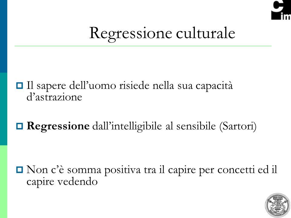 3 Regressione culturale Il sapere delluomo risiede nella sua capacità dastrazione Regressione dallintelligibile al sensibile (Sartori) Non cè somma positiva tra il capire per concetti ed il capire vedendo