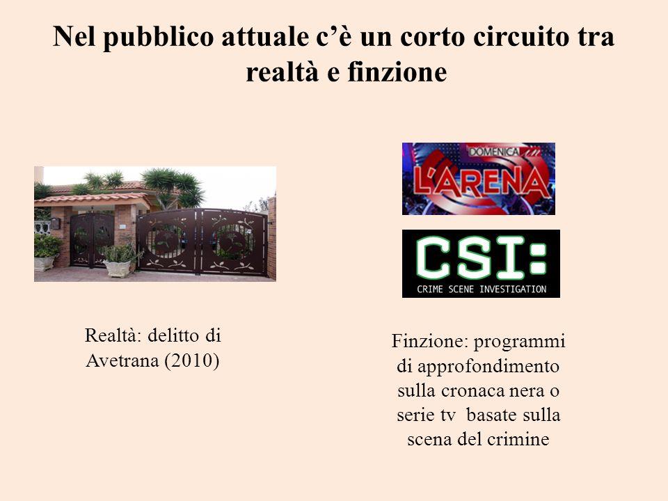 Nel pubblico attuale cè un corto circuito tra realtà e finzione Realtà: delitto di Avetrana (2010) Finzione: programmi di approfondimento sulla cronac