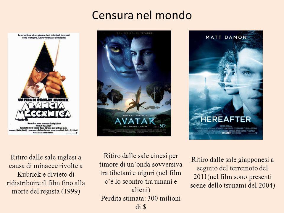 Censura nel mondo Ritiro dalle sale inglesi a causa di minacce rivolte a Kubrick e divieto di ridistribuire il film fino alla morte del regista (1999)