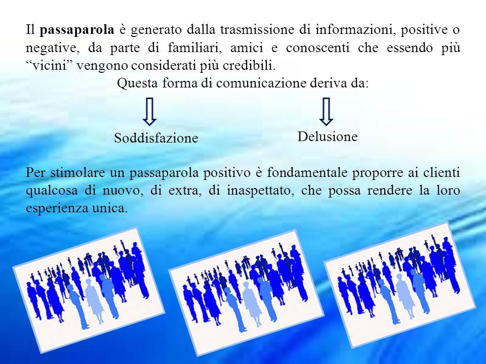 Il passaparola è generato dalla trasmissione di informazioni, positive o negative, da parte di familiari, amici e conoscenti che essendo più vicini ve