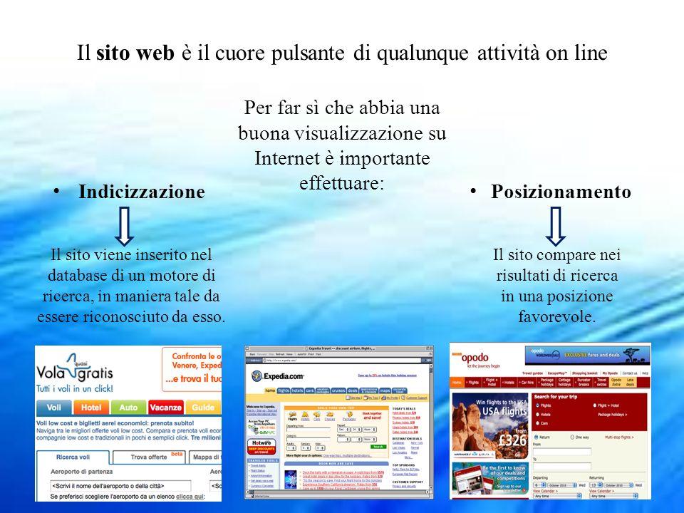 Il sito web è il cuore pulsante di qualunque attività on line Per far sì che abbia una buona visualizzazione su Internet è importante effettuare: Indicizzazione Posizionamento Il sito viene inserito nel database di un motore di ricerca, in maniera tale da essere riconosciuto da esso.