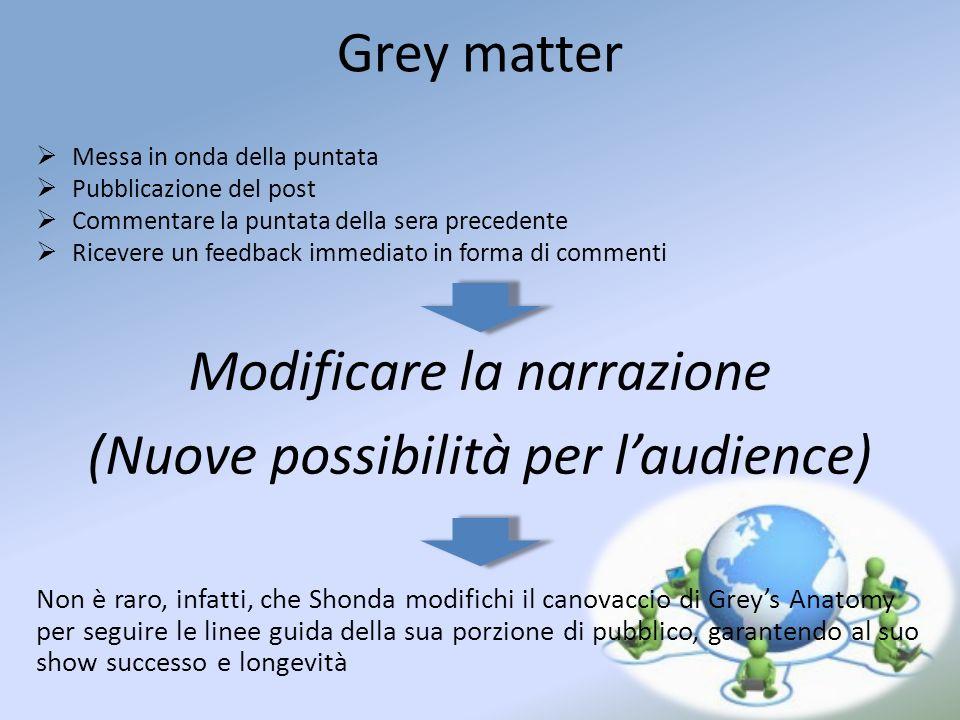 Grey matter Messa in onda della puntata Pubblicazione del post Commentare la puntata della sera precedente Ricevere un feedback immediato in forma di