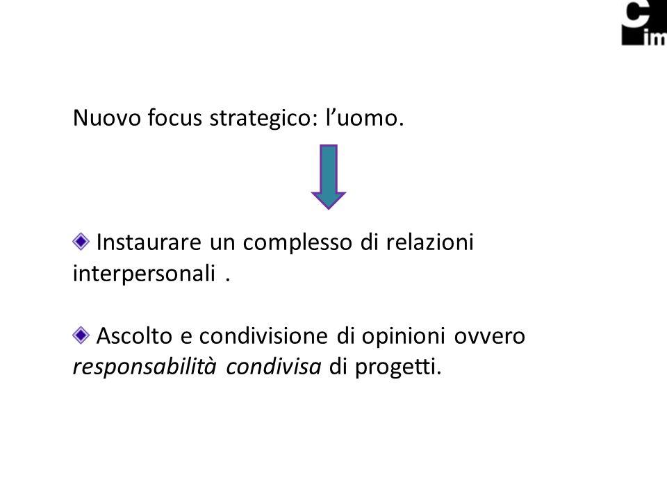 Nuovo focus strategico: luomo. Instaurare un complesso di relazioni interpersonali.
