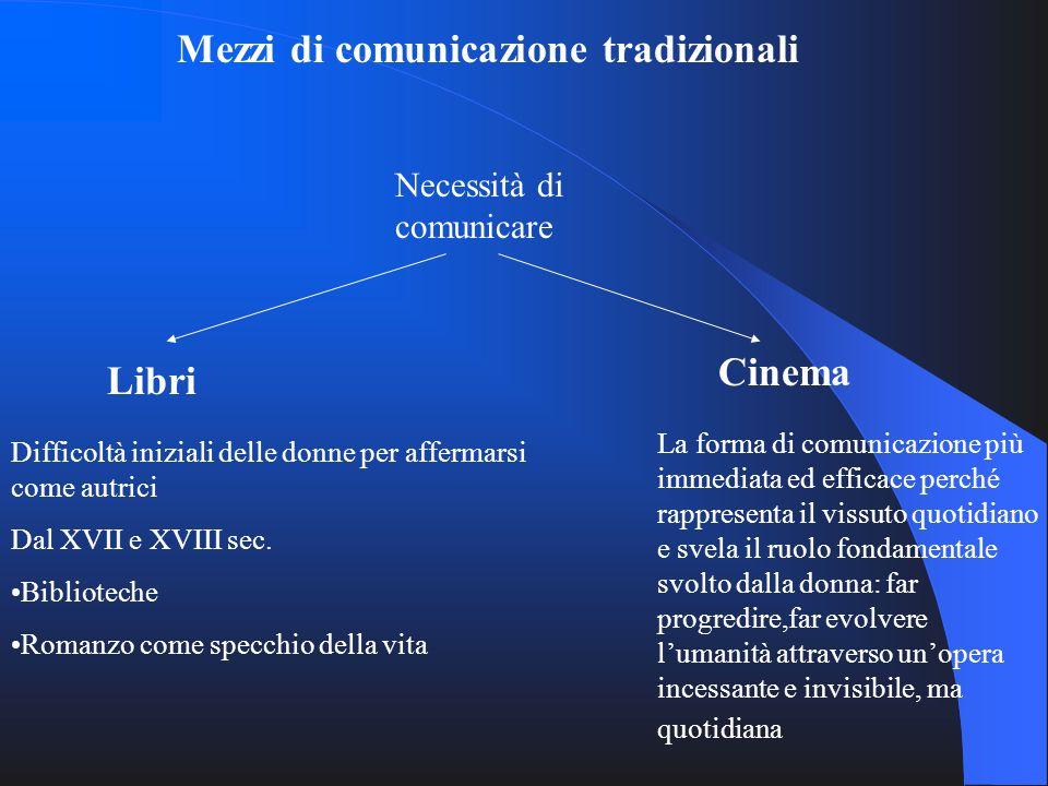 Mezzi di comunicazione tradizionali Necessità di comunicare Libri Cinema Difficoltà iniziali delle donne per affermarsi come autrici Dal XVII e XVIII