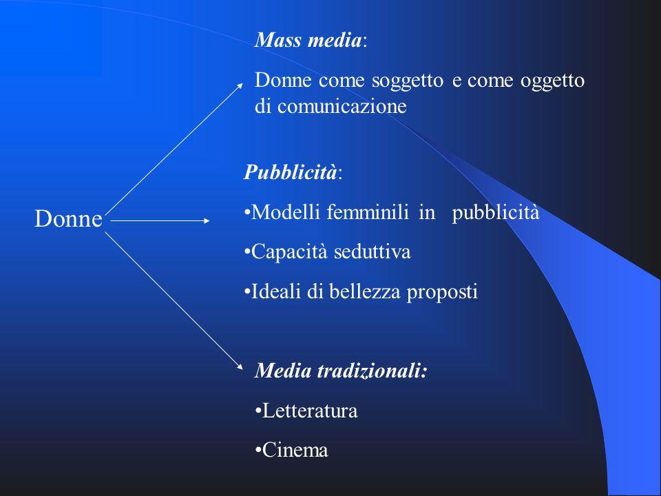 Donne Mass media: Donne come soggetto e come oggetto di comunicazione Pubblicità: Modelli femminili in pubblicità Capacità seduttiva Ideali di bellezz