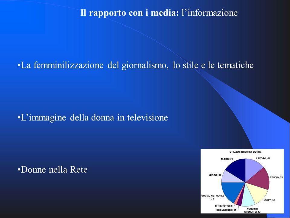 Il rapporto con i media: linformazione La femminilizzazione del giornalismo, lo stile e le tematiche Limmagine della donna in televisione Donne nella