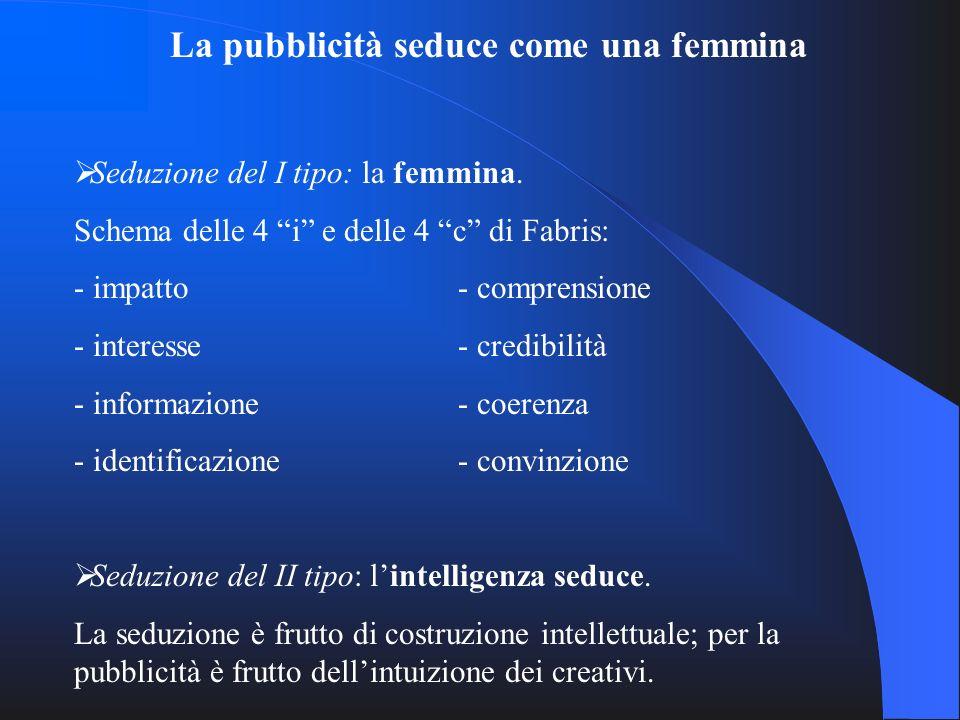 La pubblicità seduce come una femmina Seduzione del I tipo: la femmina. Schema delle 4 i e delle 4 c di Fabris: - impatto- comprensione - interesse- c