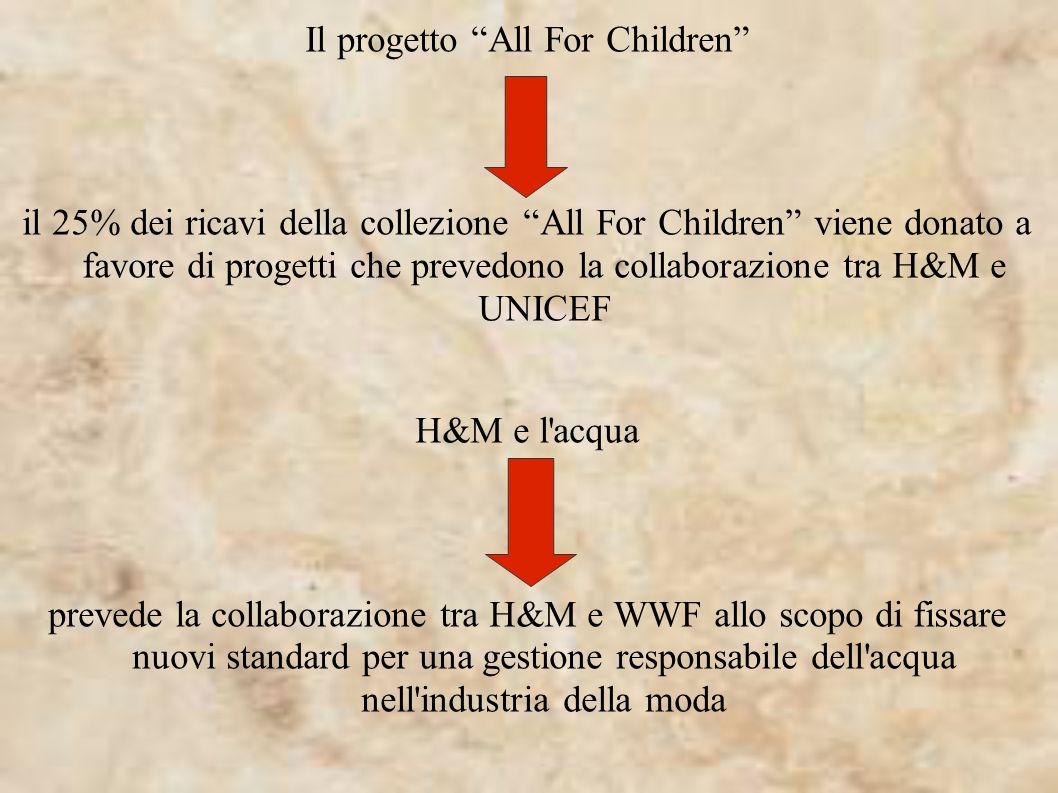Il progetto All For Children il 25% dei ricavi della collezione All For Children viene donato a favore di progetti che prevedono la collaborazione tra