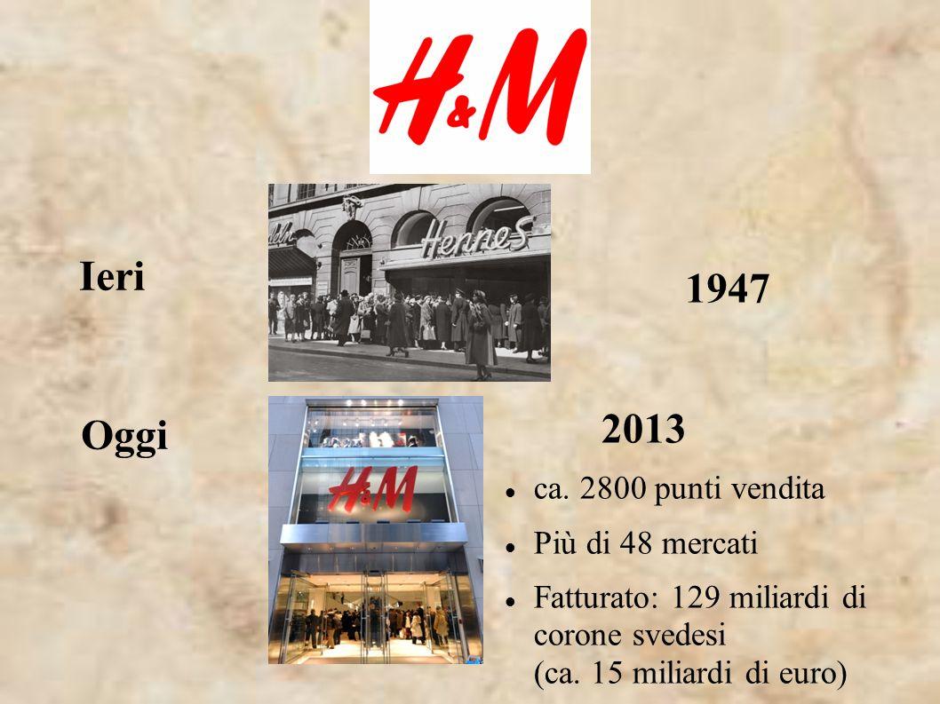 Ieri 1947 2013 ca. 2800 punti vendita Più di 48 mercati Fatturato: 129 miliardi di corone svedesi (ca. 15 miliardi di euro) Oggi