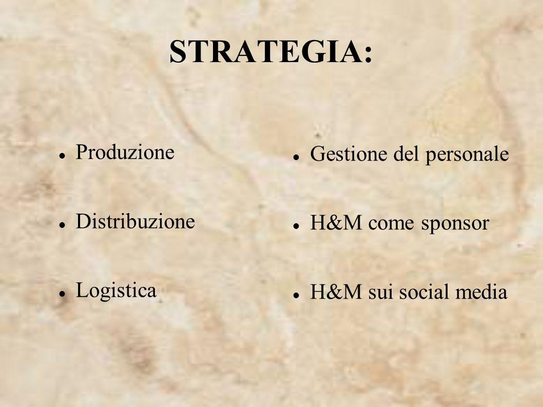 STRATEGIA: Produzione Distribuzione Logistica Gestione del personale H&M come sponsor H&M sui social media