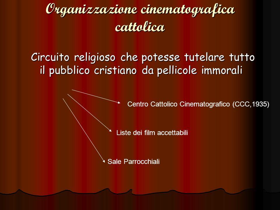 Organizzazione cinematografica cattolica Circuito religioso che potesse tutelare tutto il pubblico cristiano da pellicole immorali Centro Cattolico Ci