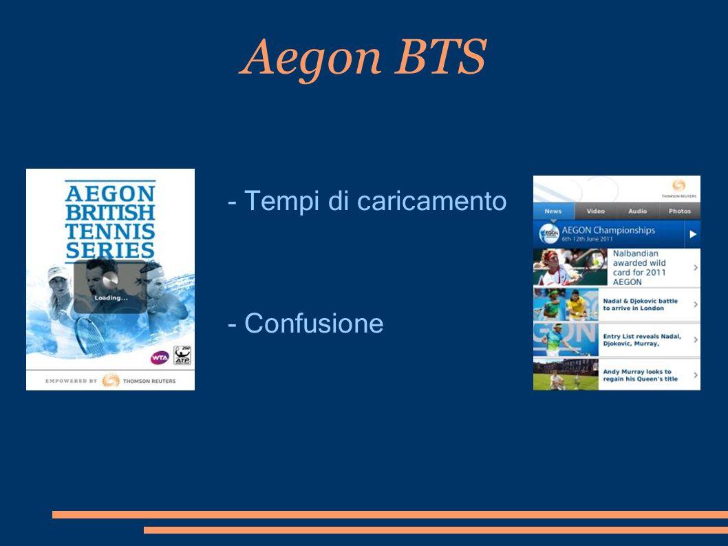 Aegon BTS - Tempi di caricamento - Confusione