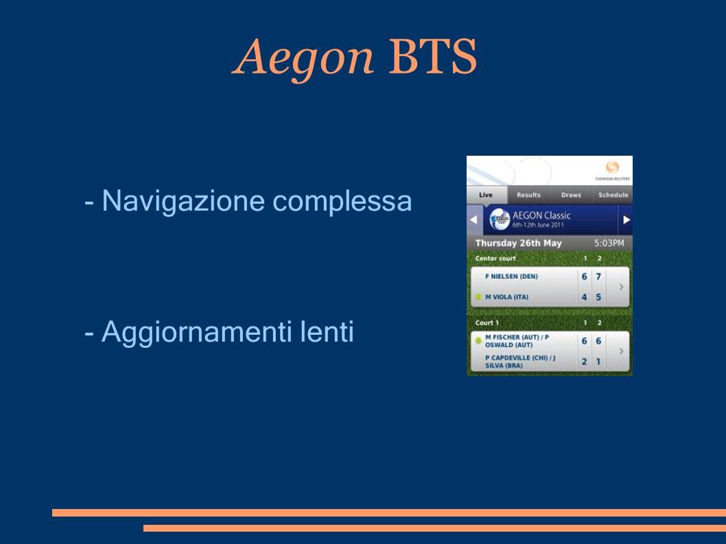 - Navigazione complessa - Aggiornamenti lenti Aegon BTS