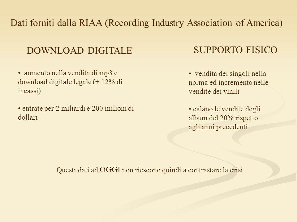 Dati forniti dalla RIAA (Recording Industry Association of America) aumento nella vendita di mp3 e download digitale legale (+ 12% di incassi) entrate per 2 miliardi e 200 milioni di dollari DOWNLOAD DIGITALE SUPPORTO FISICO vendita dei singoli nella norma ed incremento nelle vendite dei vinili calano le vendite degli album del 20% rispetto agli anni precedenti Questi dati ad OGGI non riescono quindi a contrastare la crisi