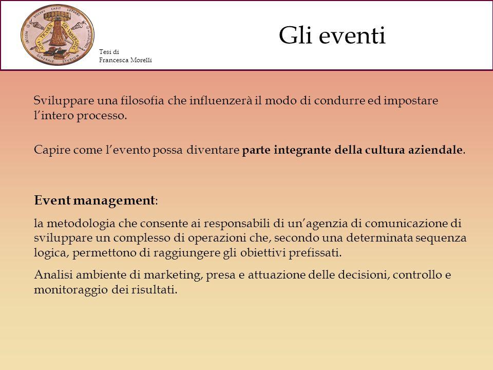 Capire come levento possa diventare parte integrante della cultura aziendale. Event management : la metodologia che consente ai responsabili di unagen