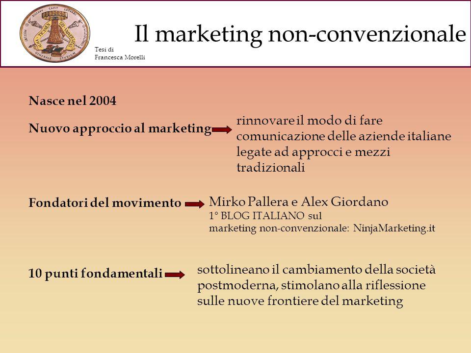37 % investe più del 20% del proprio budget complessivo di comunicazione 19,1 % investe meno del 5 % Gli eventi non vengono più utilizzati come piccole aggiunte al marketing mix, ma ottengono un ruolo rilevante tra le scelte di comunicazione delle aziende Monitor: il mercato degli eventi 2009/2010 Tesi di Francesca Morelli