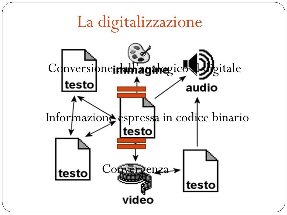La digitalizzazione Conversione dallanalogico al digitale Informazione espressa in codice binario Convergenza