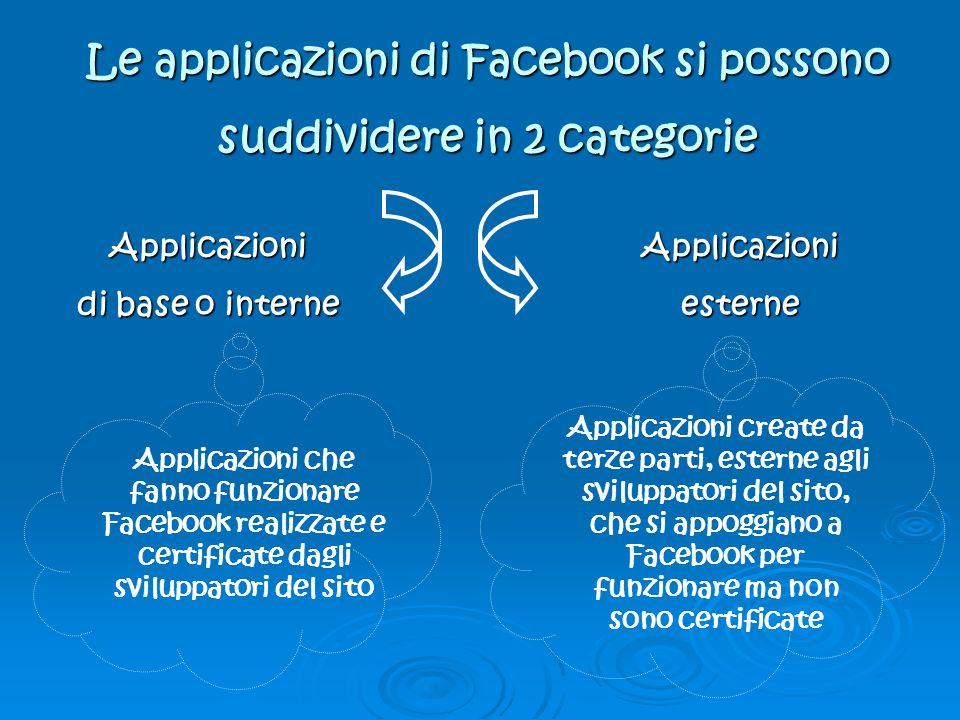 Le applicazioni di Facebook si possono suddividere in 2 categorie Applicazioni di base o interne Applicazioniesterne Applicazioni che fanno funzionare Facebook realizzate e certificate dagli sviluppatori del sito Applicazioni create da terze parti, esterne agli sviluppatori del sito, che si appoggiano a Facebook per funzionare ma non sono certificate