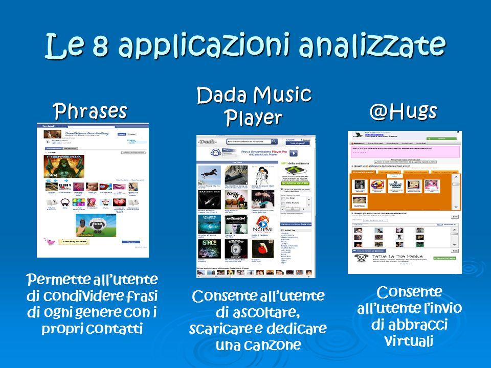 Le 8 applicazioni analizzate Phrases Dada Music Player @Hugs Permette allutente di condividere frasi di ogni genere con i propri contatti Consente allutente di ascoltare, scaricare e dedicare una canzone Consente allutente linvio di abbracci virtuali