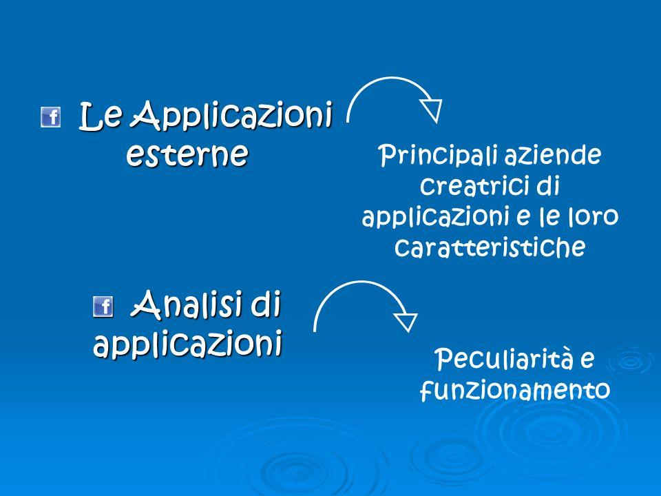 L e Applicazioni esterne Analisi di applicazioni Peculiarità e funzionamento Principali aziende creatrici di applicazioni e le loro caratteristiche