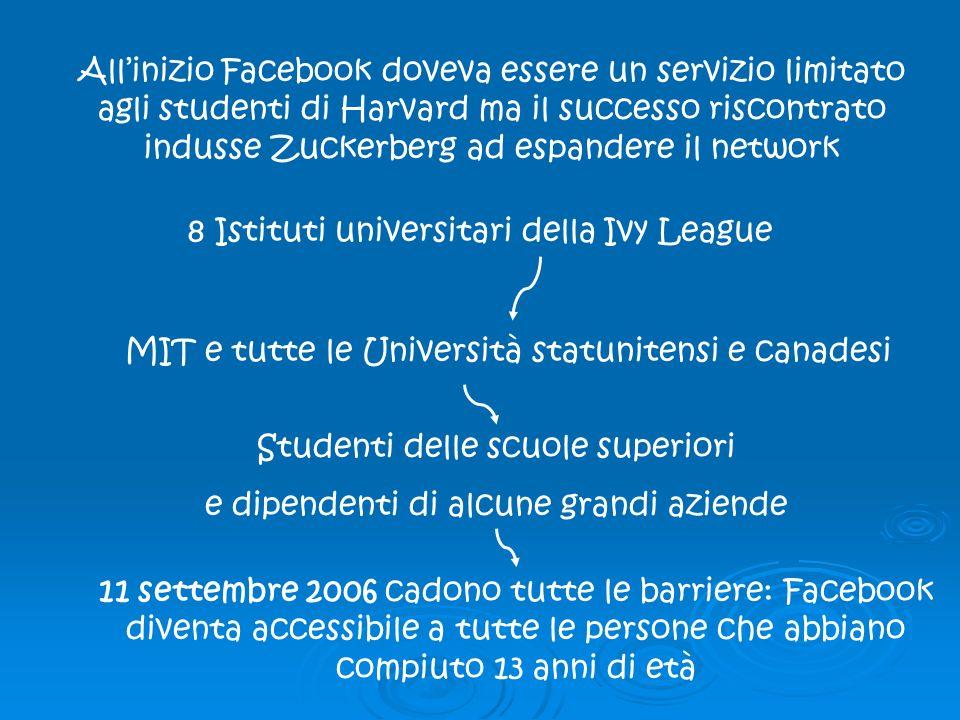 Allinizio Facebook doveva essere un servizio limitato agli studenti di Harvard ma il successo riscontrato indusse Zuckerberg ad espandere il network 8