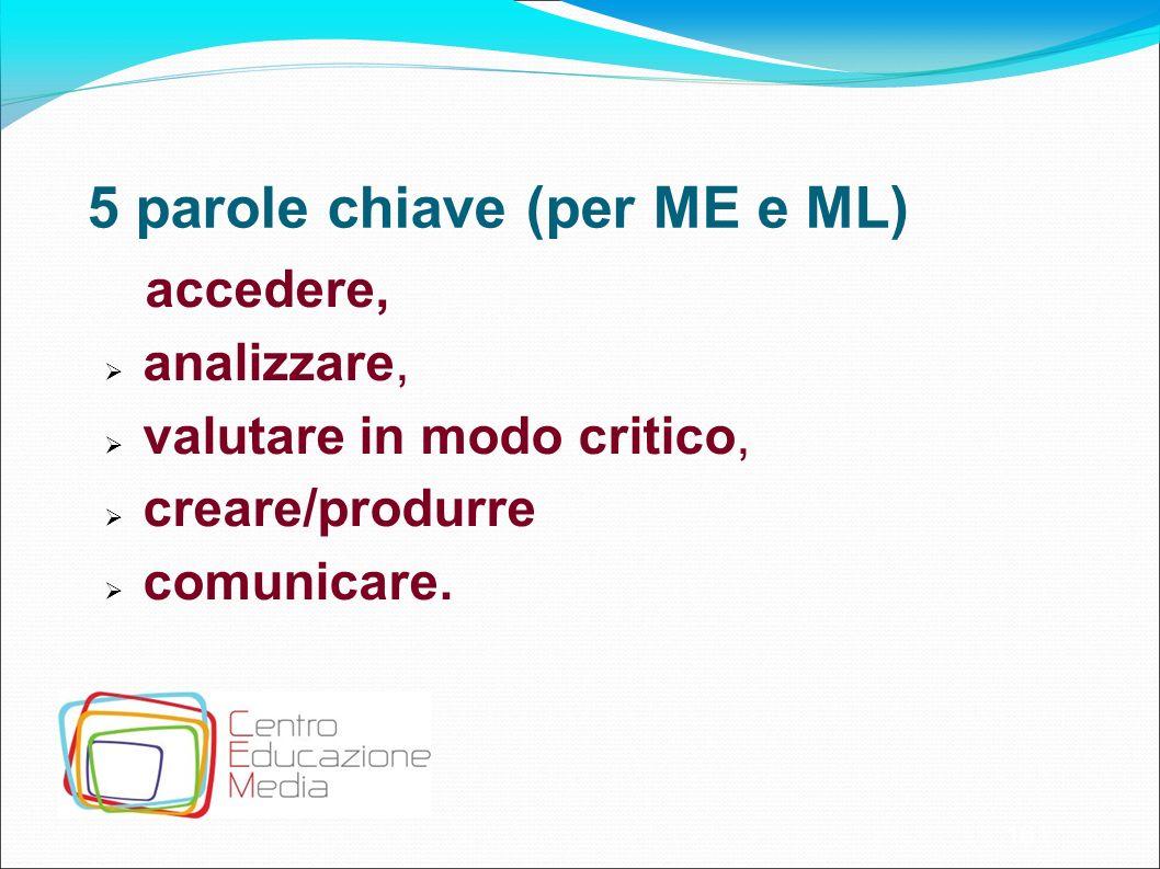 16 5 parole chiave (per ME e ML) accedere, analizzare, valutare in modo critico, creare/produrre comunicare.