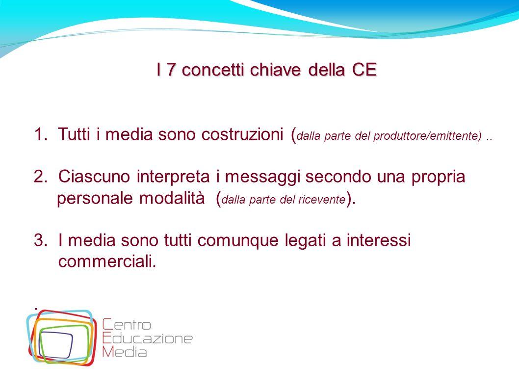 17 I 7 concetti chiave della CE I 7 concetti chiave della CE 1. Tutti i media sono costruzioni ( dalla parte del produttore/emittente).. 2. Ciascuno i