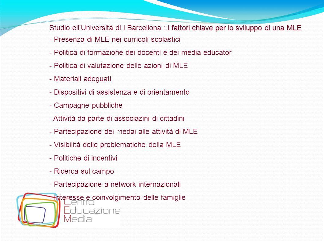 25 i fattori chiave per lo sviluppo di una MLE Studio ell'Università di i Barcellona : i fattori chiave per lo sviluppo di una MLE - Presenza di MLE n