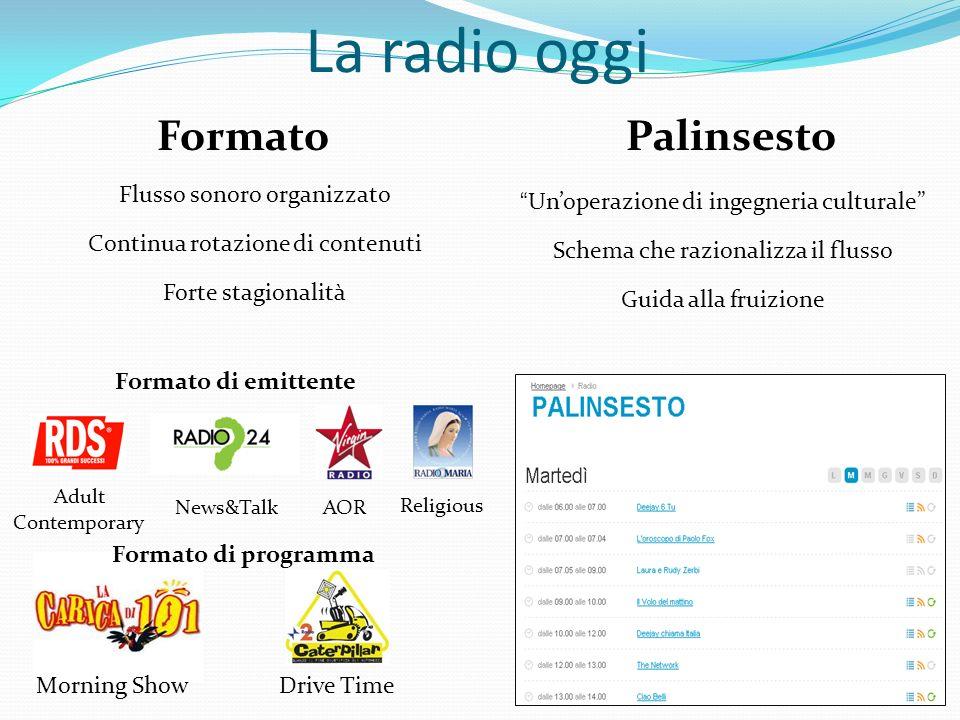 La radio oggi Flusso sonoro organizzato Continua rotazione di contenuti Forte stagionalità Formato di emittente Formato Palinsesto Adult Contemporary