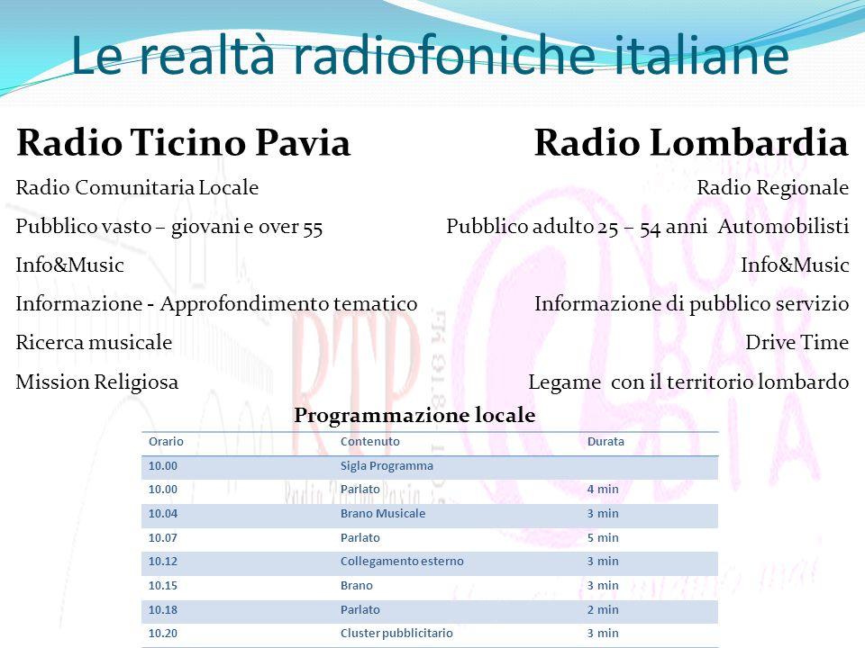 Radio Ticino Pavia Radio Comunitaria Locale Pubblico vasto – giovani e over 55 Info&Music Informazione - Approfondimento tematico Ricerca musicale Mis