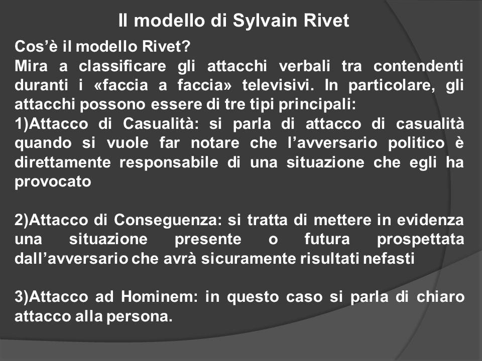 Il modello di Sylvain Rivet Cosè il modello Rivet.