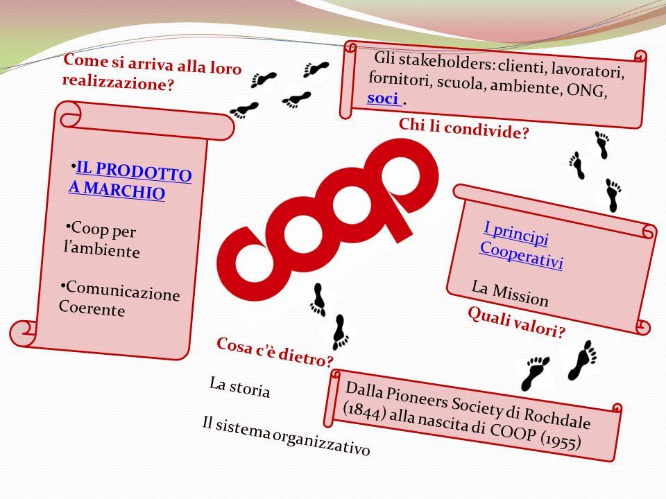 Cosa cè dietro? La storia Il sistema organizzativo Dalla Pioneers Society di Rochdale (1844) alla nascita di COOP (1955) Quali valori? I principi Coop