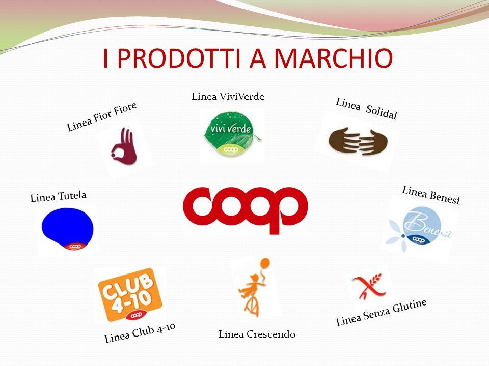 I PRODOTTI A MARCHIO Linea Fior Fiore Linea Tutela Linea Solidal Linea Benesì Linea Senza Glutine Linea Crescendo Linea Club 4-10 Linea ViviVerde