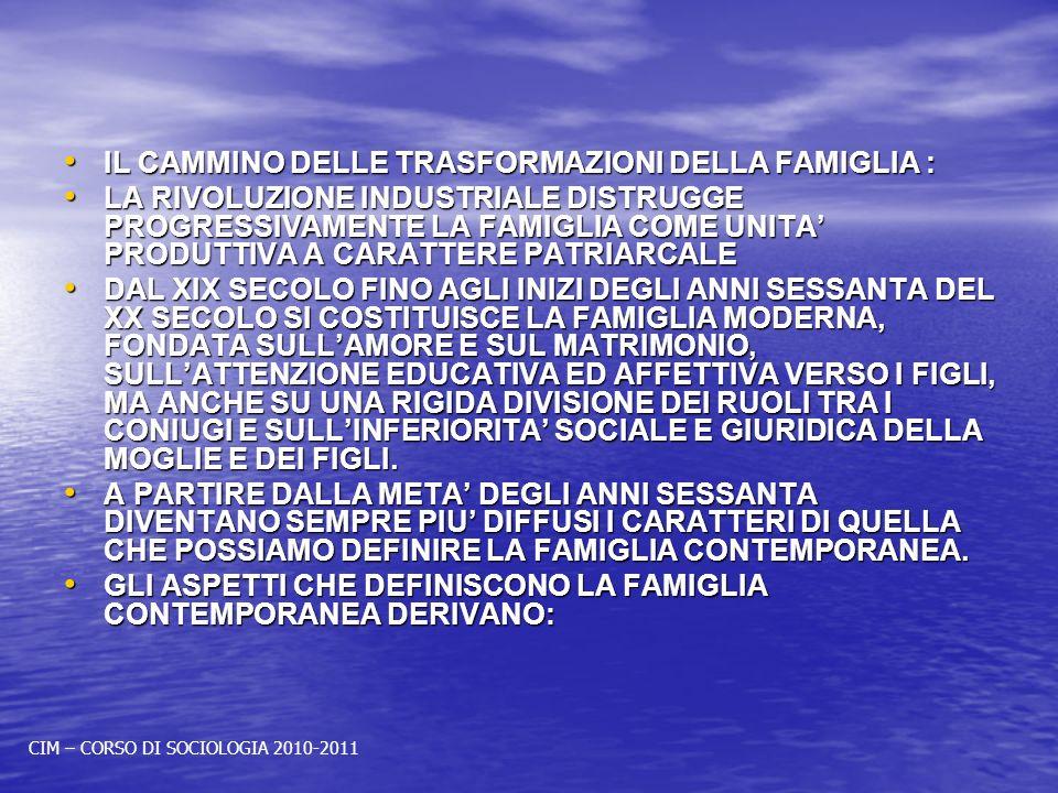 IL CAMMINO DELLE TRASFORMAZIONI DELLA FAMIGLIA : IL CAMMINO DELLE TRASFORMAZIONI DELLA FAMIGLIA : LA RIVOLUZIONE INDUSTRIALE DISTRUGGE PROGRESSIVAMENTE LA FAMIGLIA COME UNITA PRODUTTIVA A CARATTERE PATRIARCALE LA RIVOLUZIONE INDUSTRIALE DISTRUGGE PROGRESSIVAMENTE LA FAMIGLIA COME UNITA PRODUTTIVA A CARATTERE PATRIARCALE DAL XIX SECOLO FINO AGLI INIZI DEGLI ANNI SESSANTA DEL XX SECOLO SI COSTITUISCE LA FAMIGLIA MODERNA, FONDATA SULLAMORE E SUL MATRIMONIO, SULLATTENZIONE EDUCATIVA ED AFFETTIVA VERSO I FIGLI, MA ANCHE SU UNA RIGIDA DIVISIONE DEI RUOLI TRA I CONIUGI E SULLINFERIORITA SOCIALE E GIURIDICA DELLA MOGLIE E DEI FIGLI.