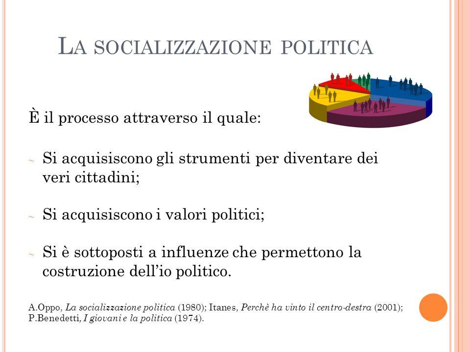 L A SOCIALIZZAZIONE POLITICA È il processo attraverso il quale: Si acquisiscono gli strumenti per diventare dei veri cittadini; Si acquisiscono i valori politici; Si è sottoposti a influenze che permettono la costruzione dellio politico.