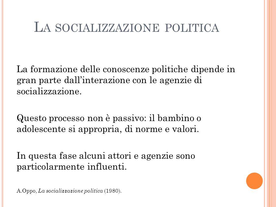 L A SOCIALIZZAZIONE POLITICA La formazione delle conoscenze politiche dipende in gran parte dallinterazione con le agenzie di socializzazione.