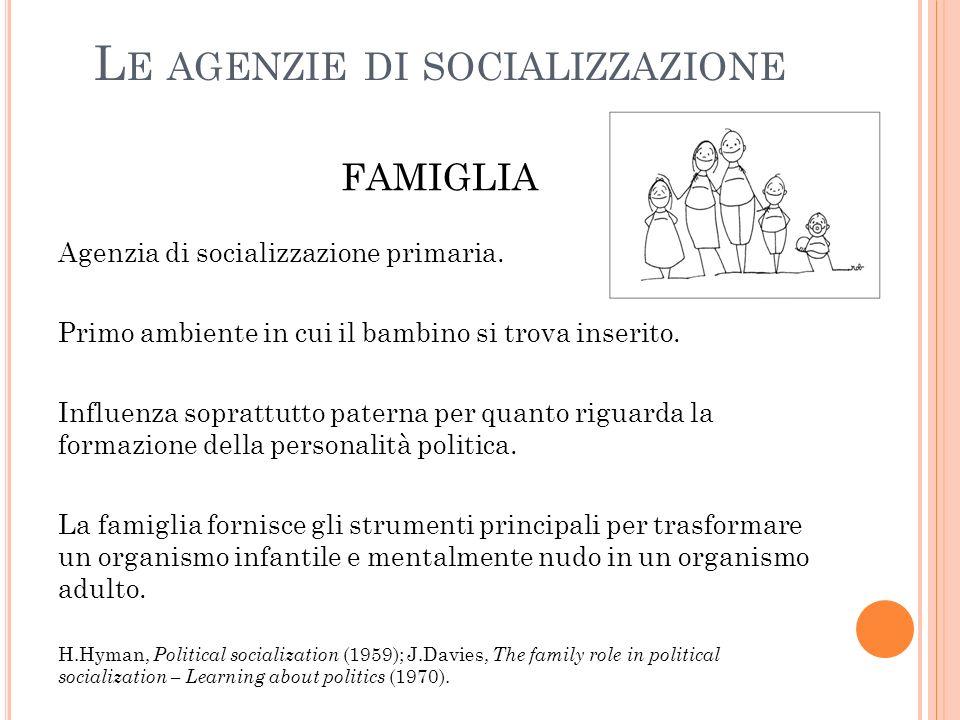 L E AGENZIE DI SOCIALIZZAZIONE FAMIGLIA Agenzia di socializzazione primaria.