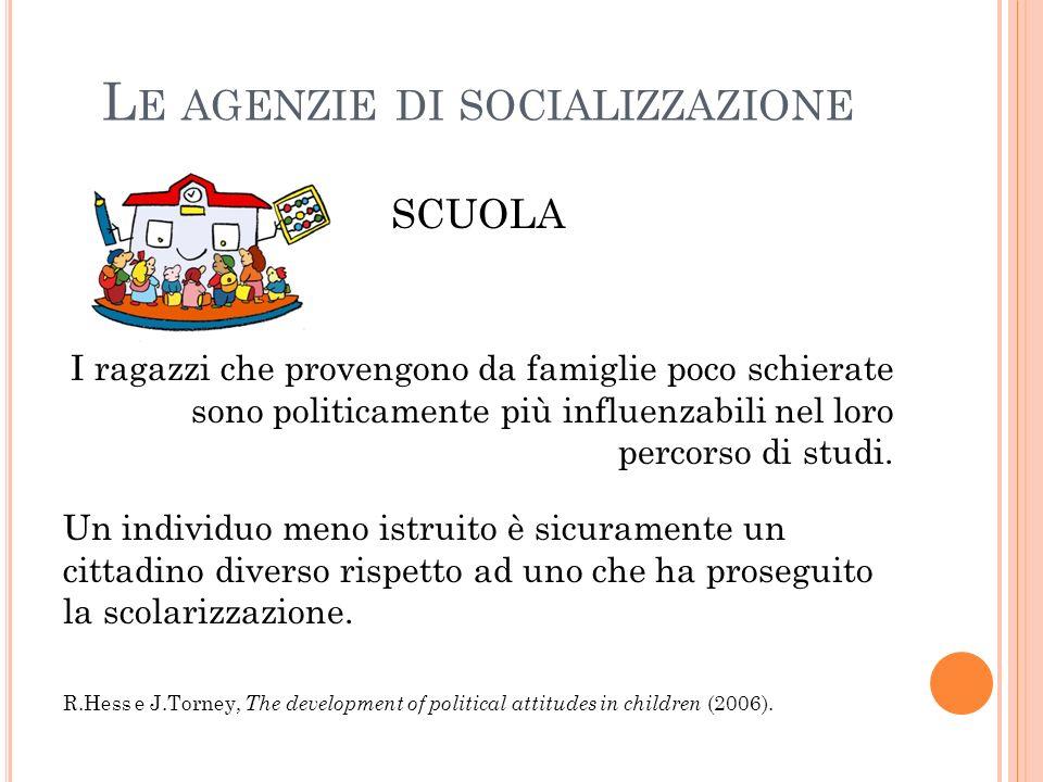 L E AGENZIE DI SOCIALIZZAZIONE SCUOLA I ragazzi che provengono da famiglie poco schierate sono politicamente più influenzabili nel loro percorso di studi.