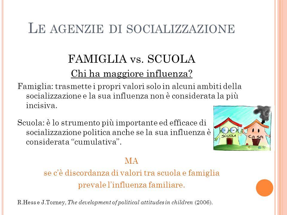 L E AGENZIE DI SOCIALIZZAZIONE FAMIGLIA vs. SCUOLA Chi ha maggiore influenza.