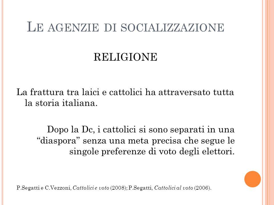 L E AGENZIE DI SOCIALIZZAZIONE RELIGIONE La frattura tra laici e cattolici ha attraversato tutta la storia italiana.