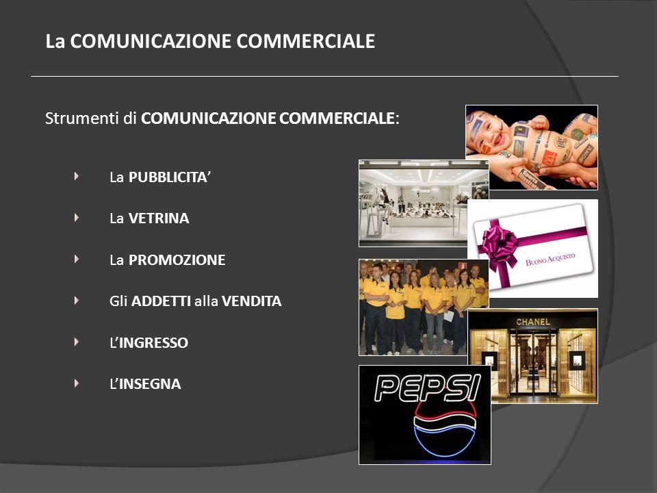 La COMUNICAZIONE COMMERCIALE Strumenti di COMUNICAZIONE COMMERCIALE: La PUBBLICITA La VETRINA La PROMOZIONE Gli ADDETTI alla VENDITA LINGRESSO LINSEGNA