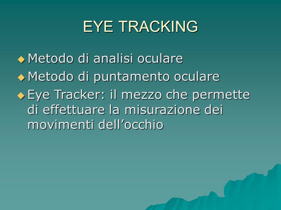 EYE TRACKING Metodo di analisi oculare Metodo di analisi oculare Metodo di puntamento oculare Metodo di puntamento oculare Eye Tracker: il mezzo che p